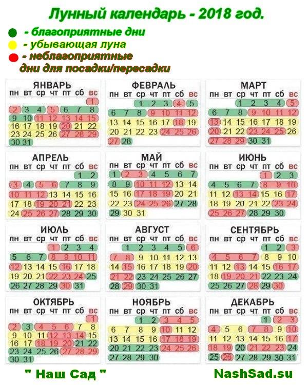 Календарь лунных дней на 2018 год