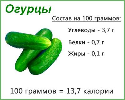 Калорийность огурцов фото