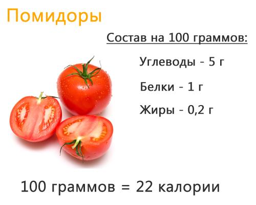сколько калорий в 1 помидоре